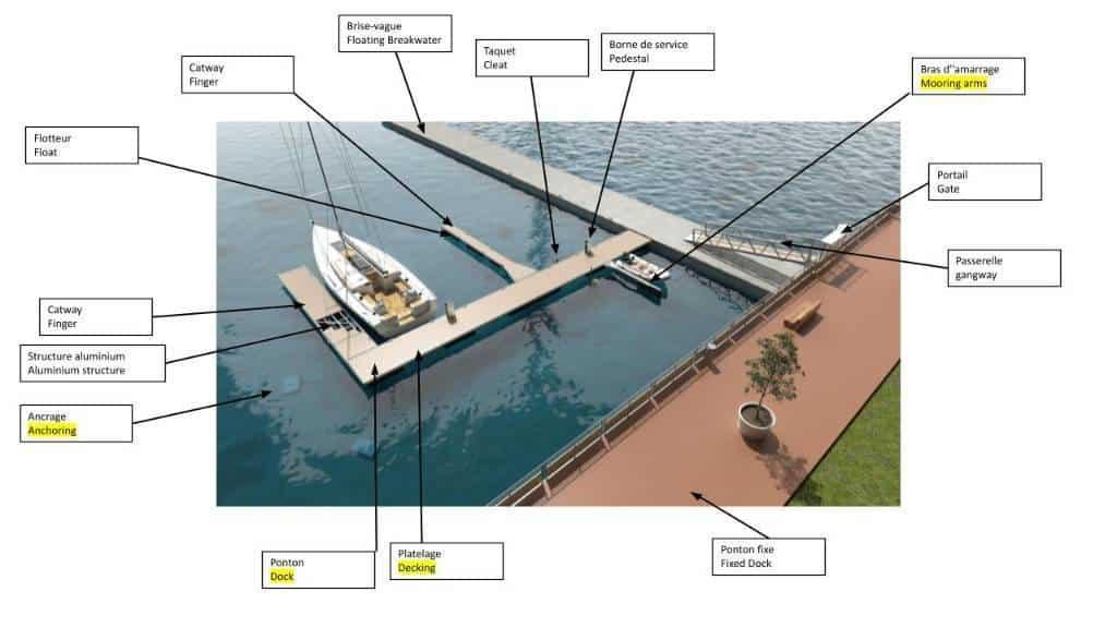 Eléments port privé marina